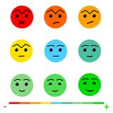 Neun Farbgesichts-Feedback/Stimmung Gesichtsskala des Satzes neun - neutrales trauriges des Lächelns - lokalisierte Vektorillustr lizenzfreie abbildung