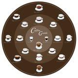 Neunzehn Art Kaffee-Menü oder Kaffee-Sammlung Stockfotografie