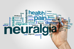 Neuralgia word cloud Royalty Free Stock Images