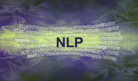 Neuro Linguistic Programming word cloud banner Royalty Free Stock Photo