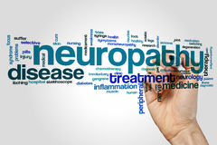 Neuropathy word cloud. Concept on grey background Royalty Free Stock Photo