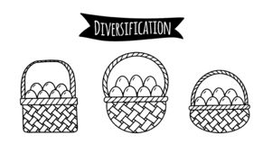 Different baskets with eggs as illustration of idea of financial risks diversification. Never put all eggs in one basket: different baskets with eggs as royalty free illustration