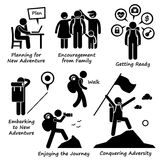 New Adventure and Conquering Adversity Cliparts. A set of human pictogram representing an explorer embarking for a new adventure. He conquer all the obstacles royalty free illustration