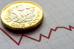 New British One Pound Sterling Coin Chart Rate.  Stock Images