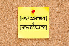New Content New Results Sticky Note. New Content New Results written on a yellow sticky note pinned on bulletin board royalty free stock images