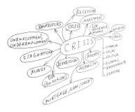 new crisis recession concept, handwrited stock illustration