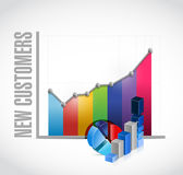new customers business graph sign concept Royalty Free Stock Images