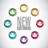 New customers people network sign concept Stock Image