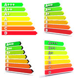 New EU-Regulation Energy Efficiency Class Bars Stock Images