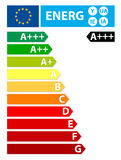 European Union energy. New label.  Stock Photo