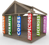 New Home Construction Essential Steps Permits Codes Inspections. A wooden house frame new construction project with 3d words on the 2 x 4 beams, including zoning Stock Images