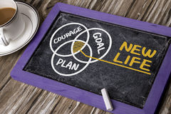 New life concept: courage plan goal. Hand drawing on blackboard royalty free stock photos