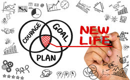 New life concept: courage plan goal. Hand drawing on whiteboard royalty free stock images