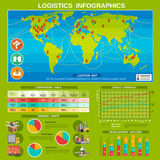 New logistics infographics layout poster Stock Photos