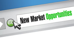 New market opportunities online sign concept Royalty Free Stock Photo
