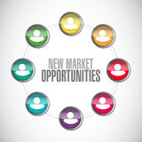 New market opportunities people sign concept Royalty Free Stock Images
