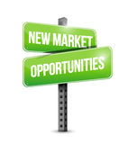 New market opportunities road sign concept Royalty Free Stock Photography