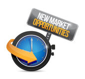 New market opportunities watch sign concept Royalty Free Stock Photography