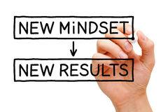 New Mindset New Results. Hand writing New Mindset New Results with black marker on transparent wipe board royalty free stock image