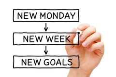New Monday New Week New Goals. Hand writing New Monday New Week New Goals motivational concept with black marker on transparent wipe board royalty free stock photo