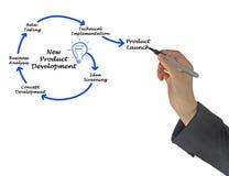 New Product Development Stock Photography