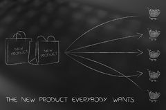 Shopping bags with New Product and arrows with line of full cart. The new product everybody wants concept: shopping bags and arrows with line of full carts Stock Images