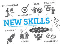 New skills concept. New skills Chart with keyword and icons - Vector Illustration Royalty Free Stock Images