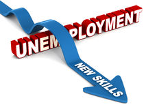 New skills overcome unemployment. Concept, gaining new skill set to conquer redundancy based unemployment Stock Image