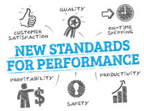 New Standards concept Stock Image