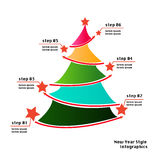 New year/Christmas info graphics. Business steps to success charts and graphs options banner. Vector illustration of Christmas tree with arrows infographics royalty free illustration