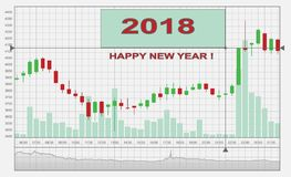 New Year of 2018! Graph of Crypto-currency. Graph of the movement of the crypto currency. Vector. Motion Analysis vector illustration