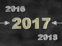 New year, new idea. Chalkboard with years 2016 2017 2018 royalty free illustration
