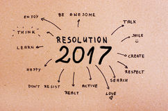 New Year Resolution 2017 Goals written on cardboard Royalty Free Stock Photography