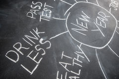 New year resolution planning on a blackboard, drink less Royalty Free Stock Image