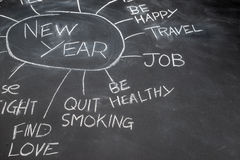 New years resolutions on a blackboard, Healthy Lifestyle Stock Photos