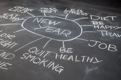 New years resolutions on a blackboard, Healthy Lifestyle Stock Images