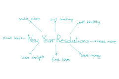New years resolutions written on white sheet of paper Stock Image