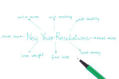 New years resolutions written on white sheet of paper Stock Photography