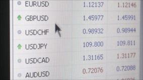 NEW YORK, NY - 15 MAGGIO 2016: Fine sulla macro vista di un monitor in tempo reale che mostra le fluttuazioni di valuta con il `  video d archivio
