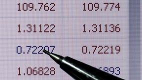 NEW YORK, NY - 15 MAGGIO 2016: Macro vista delle colonne di valuta che cambiano sullo schermo di Fintech archivi video
