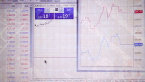 NEW YORK, NY - MAY 15, 2016: Macro monitor showing Buy and Sell currency fluctuation with user moving cursor to point. Macro medium close up monitor showing Buy stock footage