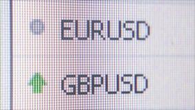 NEW YORK, NY - 15 MEI, 2016: Macro Dichte Omhooggaande munten op een financiële de dienstenwebsite stock videobeelden