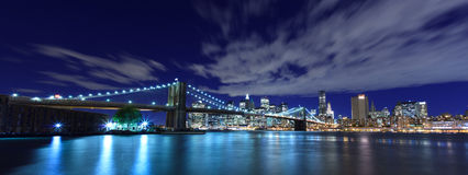 New York panoramic view Royalty Free Stock Image