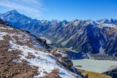 New Zealand 63 Stock Image