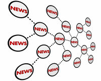 News Spreading Information Sharing Network Royalty Free Stock Photography