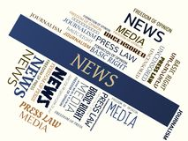 NEWS - word cloud - NEWS - word cloud - MEDIA - MEDIA - word cloud - MEDIA - word cloud - JOURNALISM - JOURNALISM - word cloud - F Stock Images