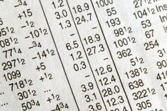 Newspaper financial figures Royalty Free Stock Photography
