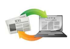 Newspaper news media concepts Stock Photography