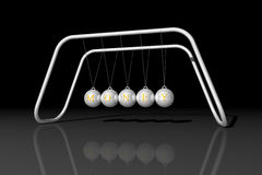 Newton's cradle MONEY. A business related Newton's Cradle with the text MONEY on the spheres Royalty Free Stock Photography