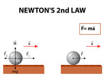 Newton's second law Stock Image